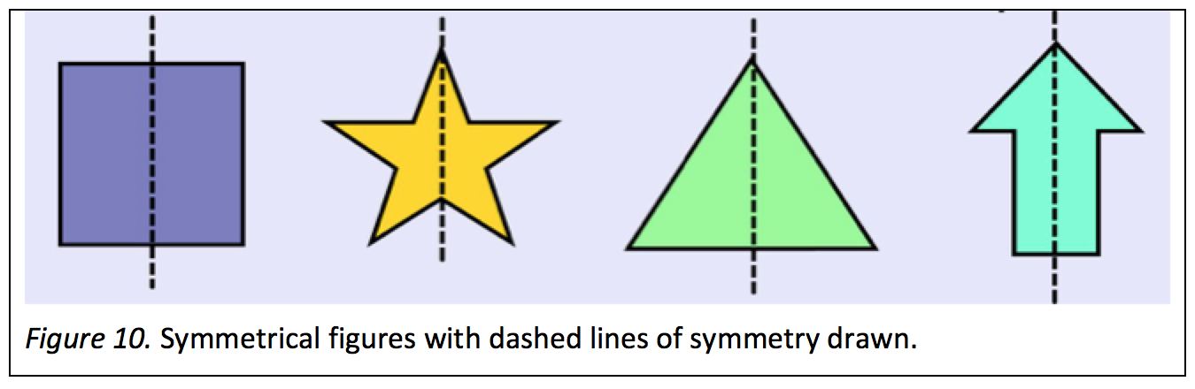 early math symmetry