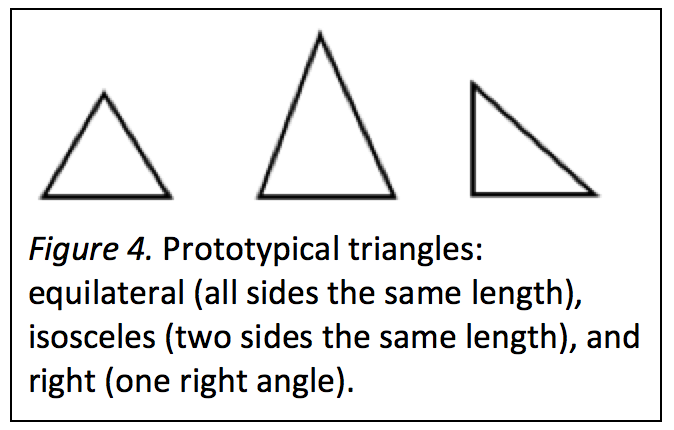 early math different triangles