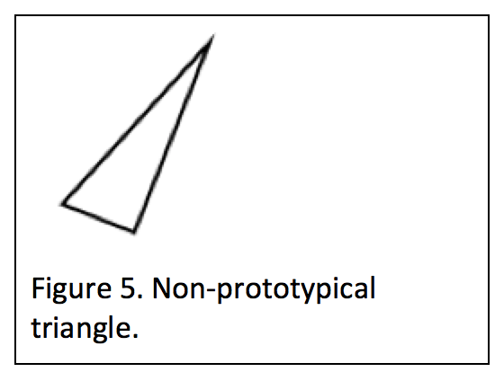 early math triangle