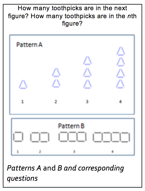 patterns a and b early math