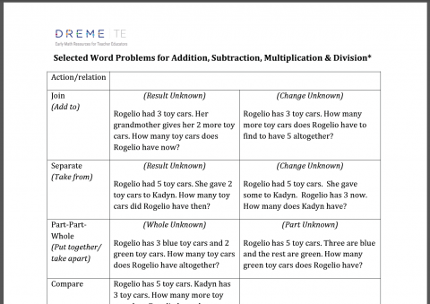 screenshot of problem types chart